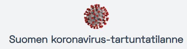 koronavirus-suomen-tartuntatilanne