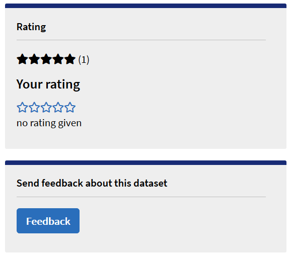 You can give a dataset a rating of 1-5 stars. It can be found on the right side of the dataset's page. You can see the average rating of the datasets and your own rating. Additionally, you can give feedback on a dataset directly to its publisher using the Feedback-button.